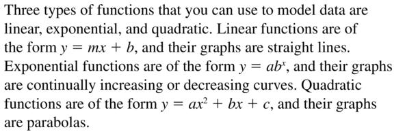 Big Ideas Math Algebra 1 Answer Key Chapter 8 Graphing Quadratic Functions 8.6 a 1