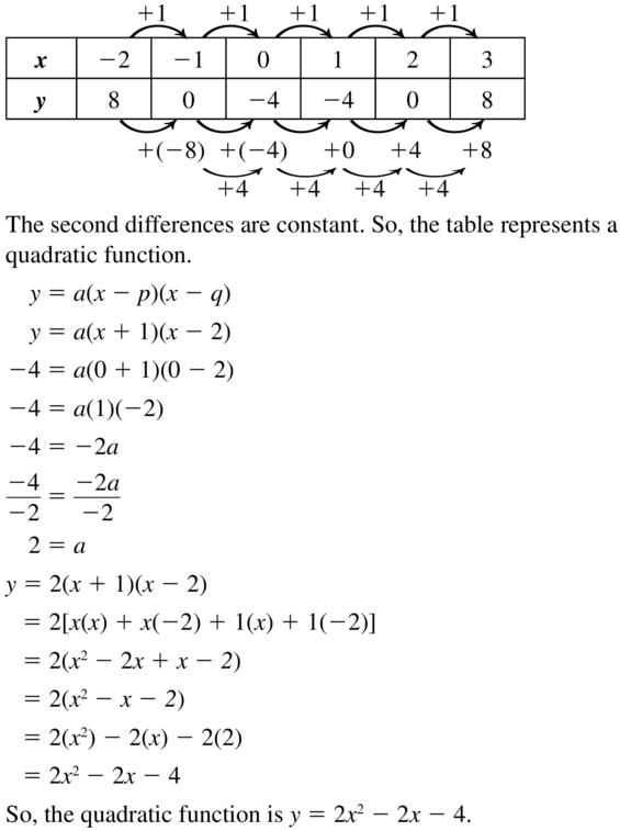 Big Ideas Math Algebra 1 Answer Key Chapter 8 Graphing Quadratic Functions 8.6 a 21