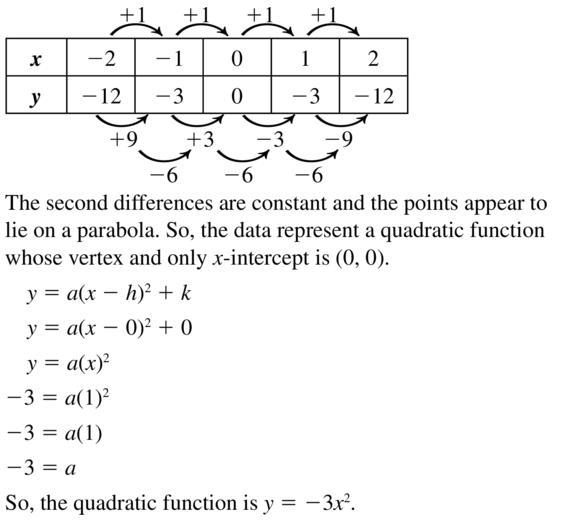 Big Ideas Math Algebra 1 Answer Key Chapter 8 Graphing Quadratic Functions 8.6 a 25
