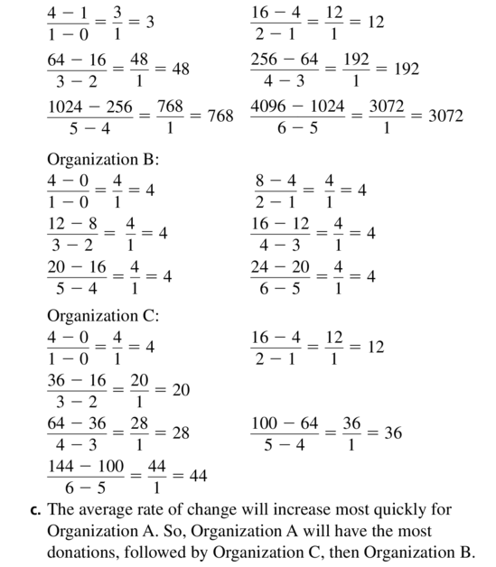 Big Ideas Math Algebra 1 Answer Key Chapter 8 Graphing Quadratic Functions 8.6 a 33.2