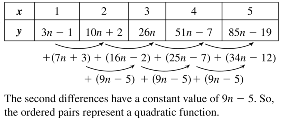 Big Ideas Math Algebra 1 Answer Key Chapter 8 Graphing Quadratic Functions 8.6 a 37