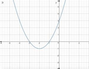 Big-Ideas-Math-Algebra-1-Answer-Key-Chapter-8-Graphing-Quadratic-Functions-80