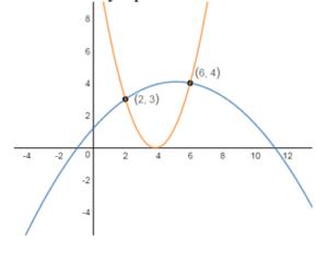 Big-Ideas-Math-Algebra-1-Answer-Key-Chapter-8-Graphing-Quadratic-Functions-82