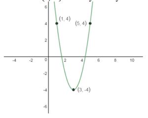 Big-Ideas-Math-Algebra-1-Answer-Key-Chapter-8-Graphing-Quadratic-Functions-83
