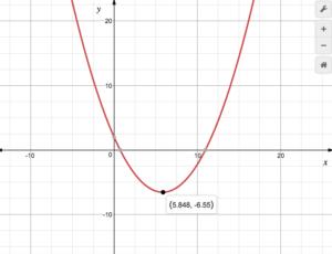 Big-Ideas-Math-Algebra-1-Answer-Key-Chapter-8-Graphing-Quadratic-Functions-84