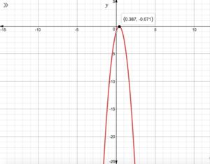 Big-Ideas-Math-Algebra-1-Answer-Key-Chapter-8-Graphing-Quadratic-Functions-85