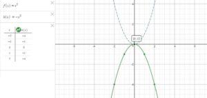 Big-Ideas-Math-Algebra-1-Answer-Key-Chapter-8-Graphing-Quadratic-Functions-86