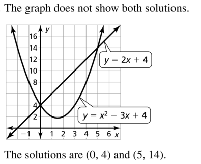 Big Ideas Math Algebra 1 Answer Key Chapter 9 Solving Quadratic Equations 9.6 a 27