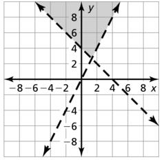 Big Ideas Math Algebra 1 Answer Key Chapter 9 Solving Quadratic Equations 9.6 a 63