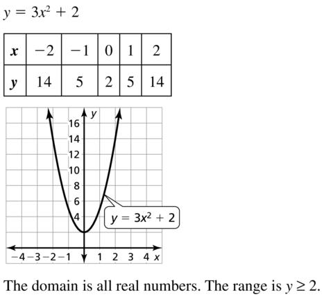 Big Ideas Math Algebra 1 Answer Key Chapter 9 Solving Quadratic Equations 9.6 a 67