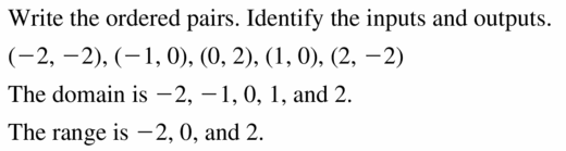 Big Ideas Math Algebra 1 Answers Chapter 3 Graphing Linear Functions 3.1 Question 13