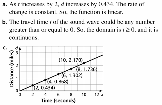 Big Ideas Math Algebra 1 Answers Chapter 3 Graphing Linear Functions 3.2 Question 37
