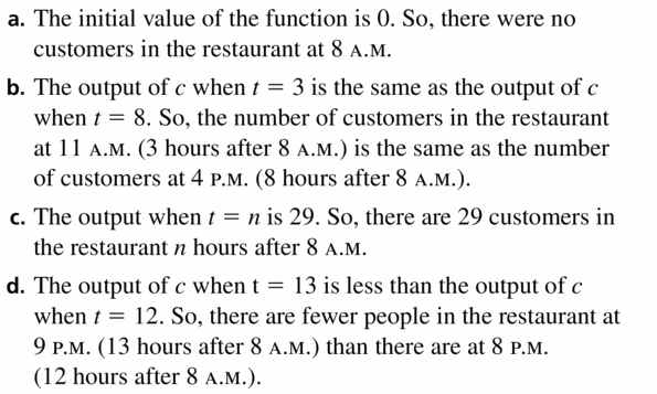 Big Ideas Math Algebra 1 Answers Chapter 3 Graphing Linear Functions 3.3 Question 11