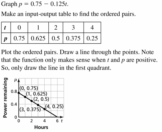 Big Ideas Math Algebra 1 Answers Chapter 3 Graphing Linear Functions 3.3 Question 29.1
