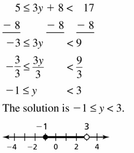Big Ideas Math Algebra 1 Answers Chapter 3 Graphing Linear Functions 3.3 Question 41
