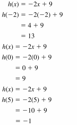 Big Ideas Math Algebra 1 Answers Chapter 3 Graphing Linear Functions 3.3 Question 5