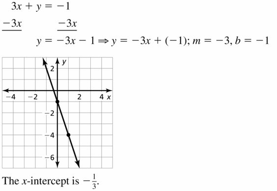 Big Ideas Math Algebra 1 Answers Chapter 3 Graphing Linear Functions 3.5 Question 29