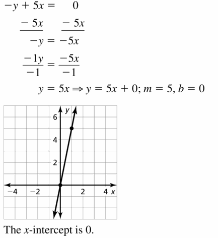 Big Ideas Math Algebra 1 Answers Chapter 3 Graphing Linear Functions 3.5 Question 31
