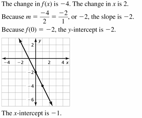 Big Ideas Math Algebra 1 Answers Chapter 3 Graphing Linear Functions 3.5 Question 33