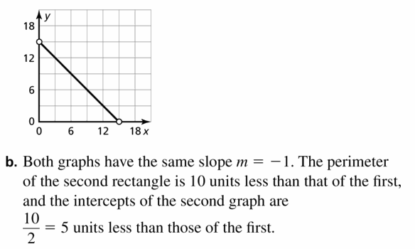 Big Ideas Math Algebra 1 Answers Chapter 3 Graphing Linear Functions 3.5 Question 43.2