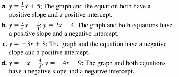 Big Ideas Math Algebra 1 Answers Chapter 3 Graphing Linear Functions 3.5 Question 45