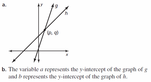 Big Ideas Math Algebra 1 Answers Chapter 3 Graphing Linear Functions 3.5 Question 49.1