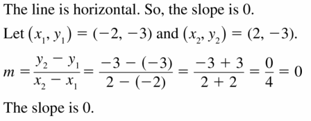 Big Ideas Math Algebra 1 Answers Chapter 3 Graphing Linear Functions 3.5 Question 7