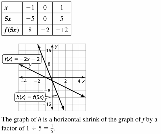Big Ideas Math Algebra 1 Answers Chapter 3 Graphing Linear Functions 3.6 Question 27