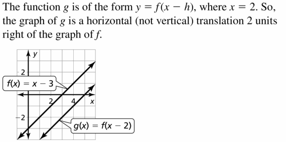 Big Ideas Math Algebra 1 Answers Chapter 3 Graphing Linear Functions 3.6 Question 39