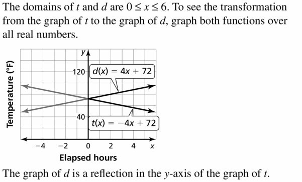 Big Ideas Math Algebra 1 Answers Chapter 3 Graphing Linear Functions 3.6 Question 47