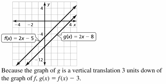 Big Ideas Math Algebra 1 Answers Chapter 3 Graphing Linear Functions 3.6 Question 55