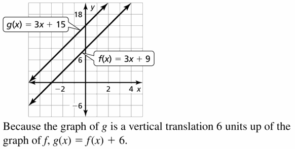Big Ideas Math Algebra 1 Answers Chapter 3 Graphing Linear Functions 3.6 Question 57