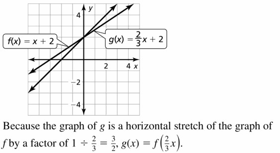 Big Ideas Math Algebra 1 Answers Chapter 3 Graphing Linear Functions 3.6 Question 59