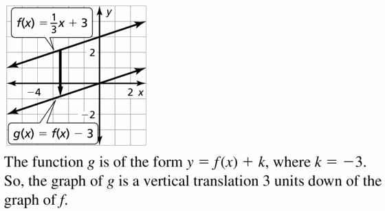 Big Ideas Math Algebra 1 Answers Chapter 3 Graphing Linear Functions 3.6 Question 7