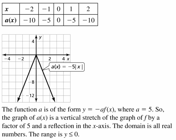 Big Ideas Math Algebra 1 Answers Chapter 3 Graphing Linear Functions 3.7 Question 11