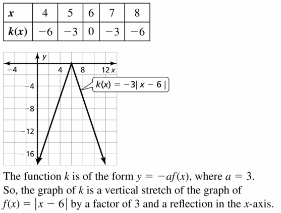 Big Ideas Math Algebra 1 Answers Chapter 3 Graphing Linear Functions 3.7 Question 15