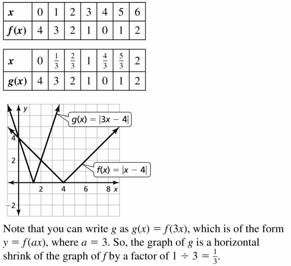 Big Ideas Math Algebra 1 Answers Chapter 3 Graphing Linear Functions 3.7 Question 27