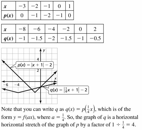 Big Ideas Math Algebra 1 Answers Chapter 3 Graphing Linear Functions 3.7 Question 29