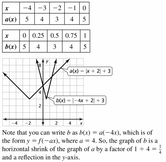 Big Ideas Math Algebra 1 Answers Chapter 3 Graphing Linear Functions 3.7 Question 31