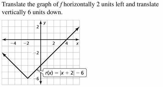Big Ideas Math Algebra 1 Answers Chapter 3 Graphing Linear Functions 3.7 Question 33