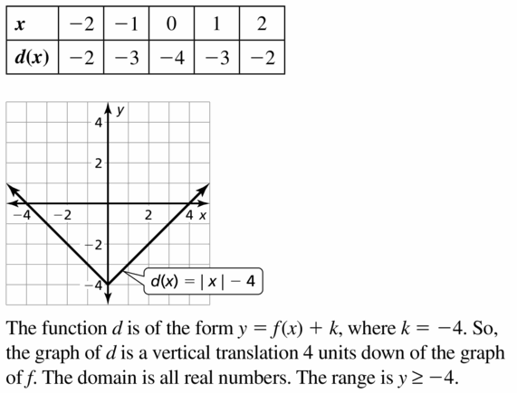 Big Ideas Math Algebra 1 Answers Chapter 3 Graphing Linear Functions 3.7 Question 5