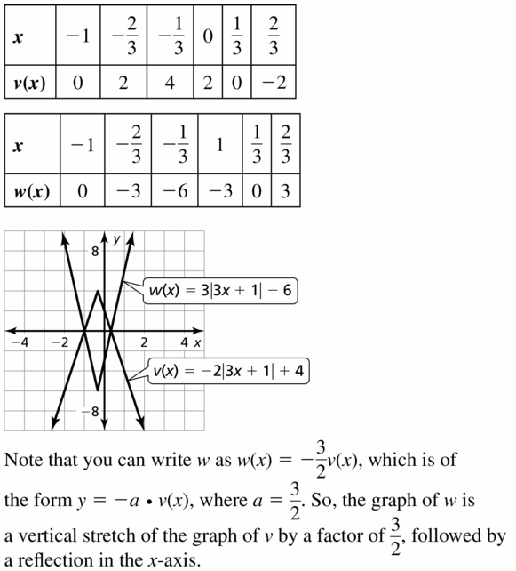 Big Ideas Math Algebra 1 Answers Chapter 3 Graphing Linear Functions 3.7 Question 57
