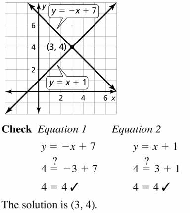 Big Ideas Math Algebra 1 Answers Chapter 5 Solving Systems of Linear Equations 5.1 Question 13