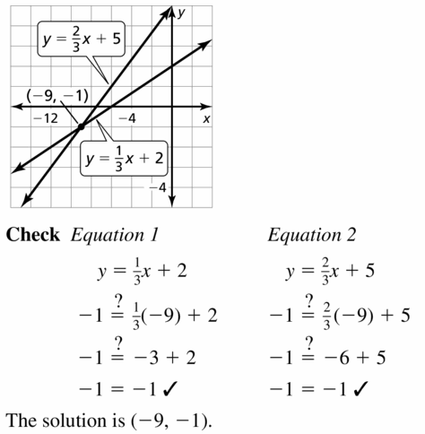 Big Ideas Math Algebra 1 Answers Chapter 5 Solving Systems of Linear Equations 5.1 Question 15