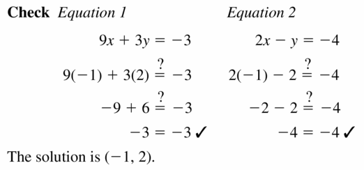 Big Ideas Math Algebra 1 Answers Chapter 5 Solving Systems of Linear Equations 5.1 Question 17.2