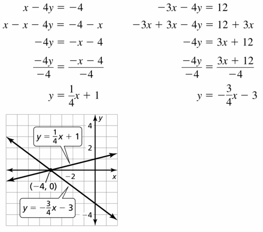 Big Ideas Math Algebra 1 Answers Chapter 5 Solving Systems of Linear Equations 5.1 Question 19.1