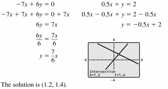 Big Ideas Math Algebra 1 Answers Chapter 5 Solving Systems of Linear Equations 5.1 Question 25