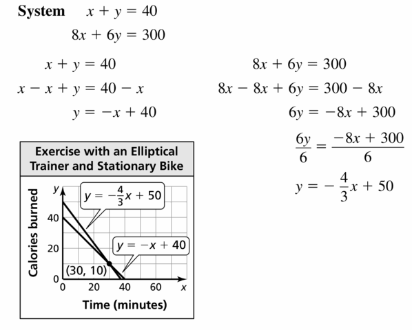 Big Ideas Math Algebra 1 Answers Chapter 5 Solving Systems of Linear Equations 5.1 Question 27.2