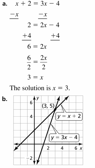 Big Ideas Math Algebra 1 Answers Chapter 5 Solving Systems of Linear Equations 5.1 Question 31.1