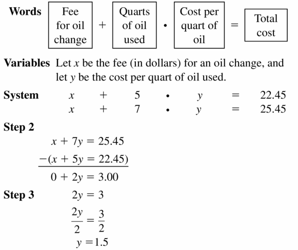 Big Ideas Math Algebra 1 Answers Chapter 5 Solving Systems of Linear Equations 5.3 Question 21.1
